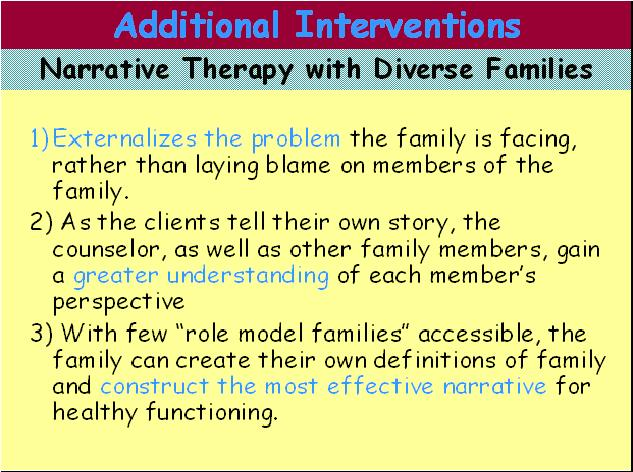 Narrative Therapy : Online Continuing Education CEUs for ...